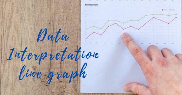 Data Interpretation line graph