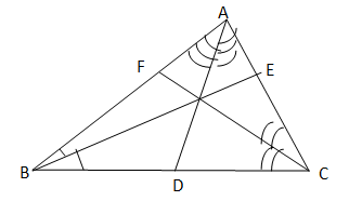 angle bisector of triangle
