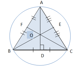 circumcentre of Triangle