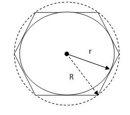 circumcircle