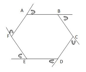external angle