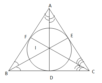 incentre of triangle